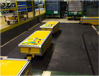 Automating Parts Deliveryin an Automotive Plant