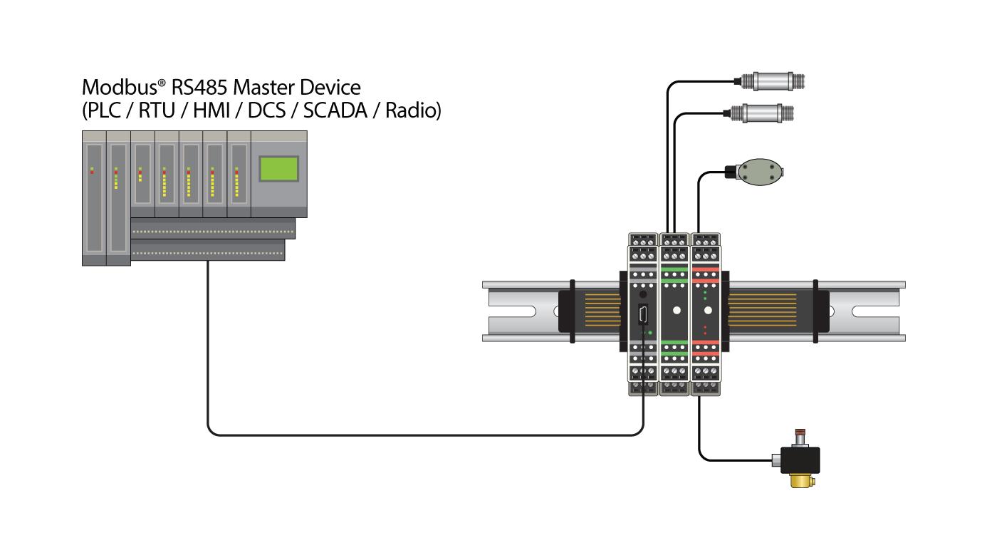 modbus rs485 i o system prosoft technology, incProsoft Modbus Wiring #3