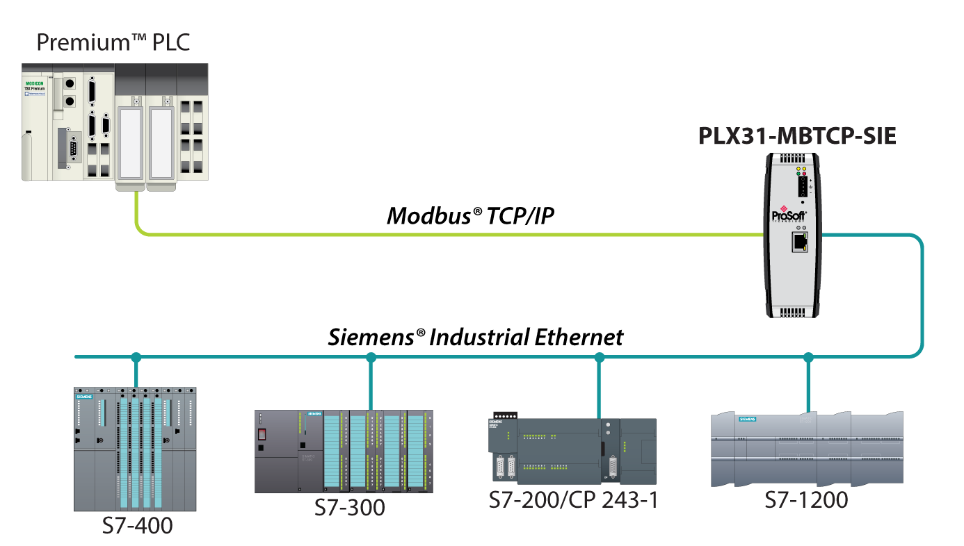 Rs485 Wiring Diagram Solutions Siemens Modbus